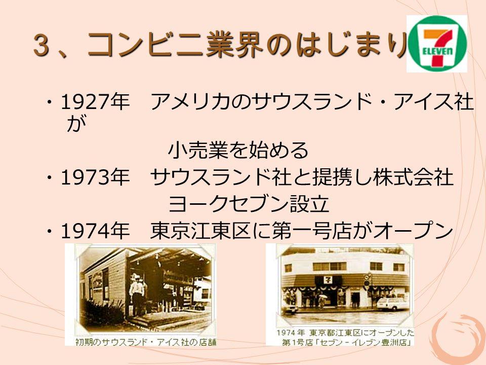 3、コンビニ業界のはじまり ・ 1927 年 アメリカのサウスランド・アイス社 が 小売業を始める ・ 1973 年 サウスランド社と提携し株式会社 ヨークセブン設立 ・ 1974 年 東京江東区に第一号店がオープン