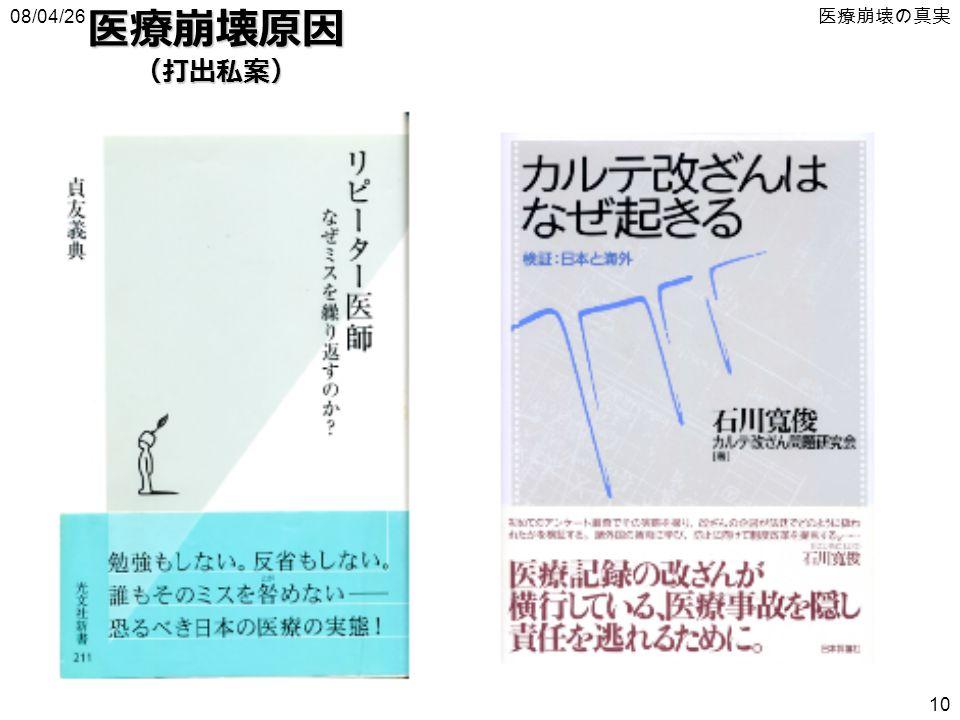 08/04/26 医療崩壊の真実 10 医療崩壊原因 (打出私案)