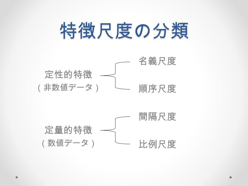 特徴尺度の分類 定性的特徴 (非数値データ) 定量的特徴 (数値データ) 名義尺度 順序尺度 間隔尺度 比例尺度