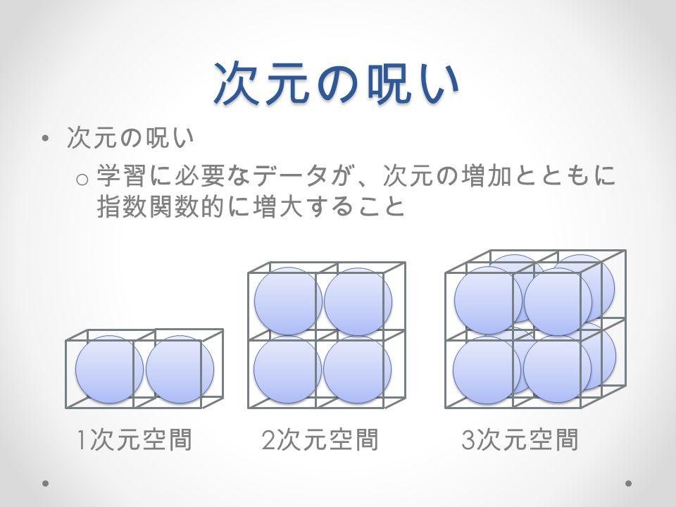 次元の呪い o 学習に必要なデータが、次元の増加とともに 指数関数的に増大すること 1 次元空間 2 次元空間 3 次元空間次元の呪い