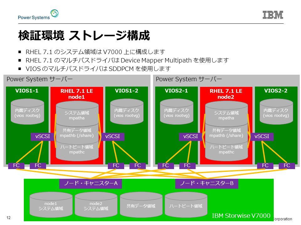© 2015 IBM Corporation 12 検証環境 ストレージ構成 ■RHEL 7.1 のシステム領域は V7000 上に構成します ■RHEL 7.1 のマルチパスドライバは Device Mapper Multipath を使用します ■VIOS のマルチパスドライバは SDDPCM を使用します Power System サーバー VIOS1-1 内蔵ディスク (vios rootvg) RHEL 7.1 LE node1 ハートビート領域 mpathc 共有データ領域 mpathb (/share) システム領域 mpatha VIOS1-2 内蔵ディスク (vios rootvg) Power System サーバー VIOS2-1 内蔵ディスク (vios rootvg) RHEL 7.1 LE node2 ハートビート領域 mpathc 共有データ領域 mpathb (/share) システム領域 mpatha VIOS2-2 内蔵ディスク (vios rootvg) IBM Storwise V7000 vSCSI FC node1 システム領域 node2 システム領域 共有データ領域ハートビート領域 ノード・キャニスターAノード・キャニスターB