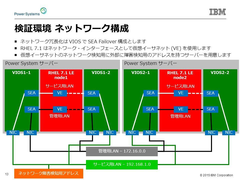 © 2015 IBM Corporation 13 検証環境 ネットワーク構成 ■ネットワーク冗長化は VIOS で SEA Failover 構成とします ■RHEL 7.1 はネットワーク・インターフェースとして仮想イーサネット (VE) を使用します ■仮想イーサネットのネットワーク検知用に外部に障害検知用のアドレスを持つサーバーを用意します Power System サーバー VIOS1-1 RHEL 7.1 LE node1 VIOS1-2 Power System サーバー VIOS2-1 RHEL 7.1 LE node2 VIOS2-2 SEA NIC SEA VE サービス用LAN 管理用LAN サービス用LAN 管理用LAN サービス用LAN – 192.168.1.0 管理用LAN – 172.16.0.0 ネットワーク障害検知用アドレス
