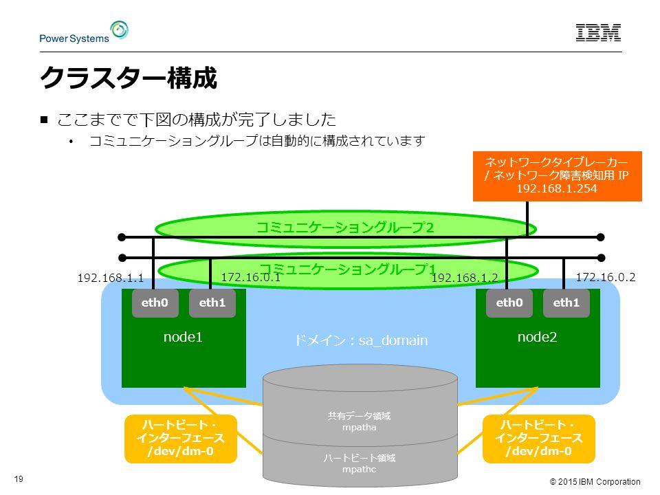 © 2015 IBM Corporation 19 ■ここまでで下図の構成が完了しました コミュニケーショングループは自動的に構成されています クラスター構成 ドメイン:sa_domain node1 eth0eth1 ハートビート領域 mpathc 共有データ領域 mpatha node2 eth0eth1 ネットワークタイブレーカー / ネットワーク障害検知用 IP 192.168.1.254 コミュニケーショングループ2 コミュニケーショングループ1 192.168.1.1 172.16.0.1 192.168.1.2 172.16.0.2 ハートビート・ インターフェース /dev/dm-0 ハートビート・ インターフェース /dev/dm-0
