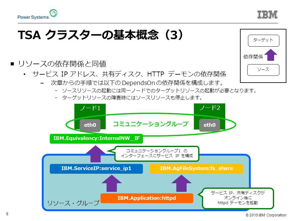 © 2015 IBM Corporation 8 TSA クラスターの基本概念(3) ■リソースの依存関係と同値 サービス IP アドレス、共有ディスク、HTTP デーモンの依存関係 − 次章からの手順では以下の DependsOn の依存関係を構成します。 –ソースリソースの起動には同一ノードでのターゲットリソースの起動が必要となります。 –ターゲットリソースの障害時にはソースリソースも停止します。 リソース・グループ IBM.AgFileSystem:fs_shareIBM.ServiceIP:service_ip1 IBM.Application:httpd ノード1 ノード2 eth0 コミュニケーショングループ IBM.Equivalency:InternalNW_IF ソース ターゲット サービス IP、共有ディスクが オンライン後に httpd デーモンを起動 コミュニケーショングループ1 の インターフェースにサービス IP を構成 依存関係