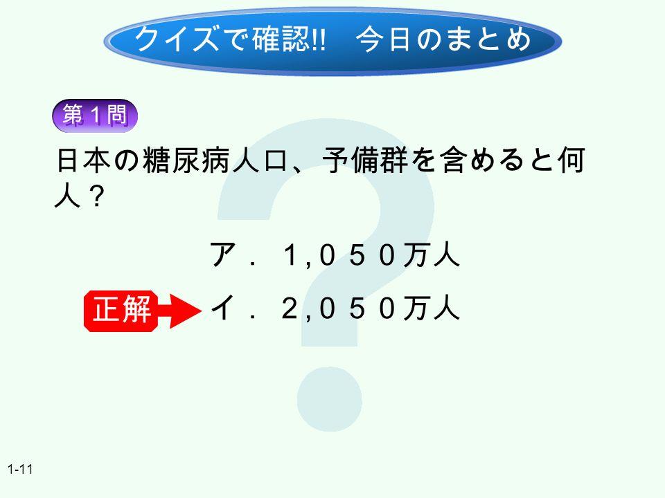 1-11 クイズで確認 !! 今日のまとめ 第1問 日本の糖尿病人口、予備群を含めると何 人? ア.1, 050万人 イ.2, 050万人 正解