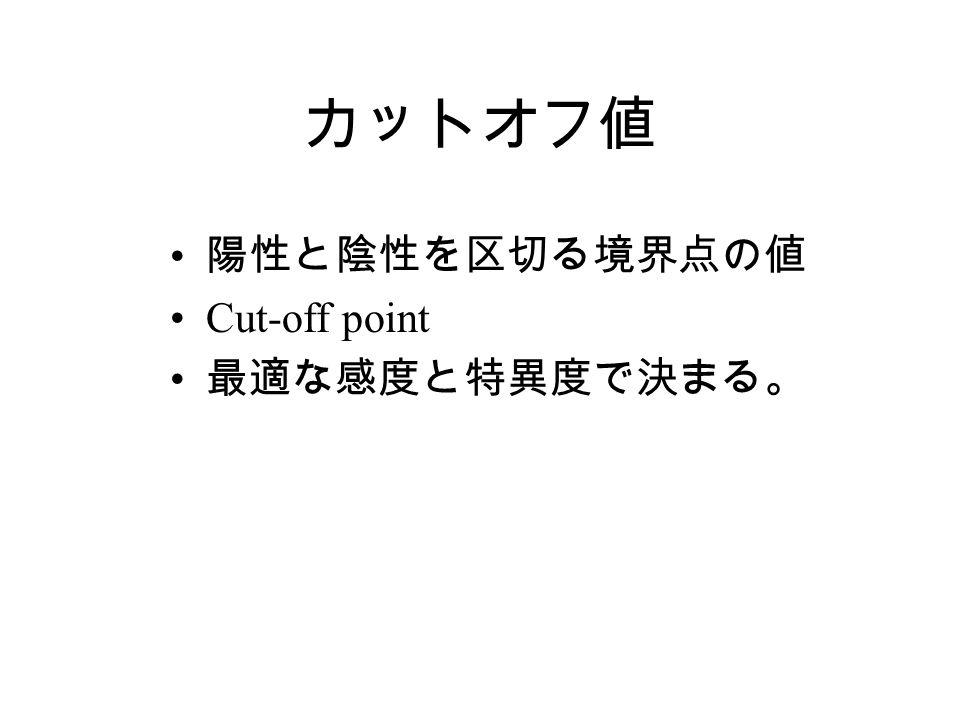 カットオフ値 陽性と陰性を区切る境界点の値 Cut-off point 最適な感度と特異度で決まる。
