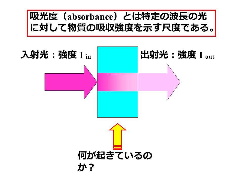 入射光:強度 I in 出射光:強度 I out 吸光度( absorbance )とは特定の波長の光 に対して物質の吸収強度を示す尺度である。 何が起きているの か?