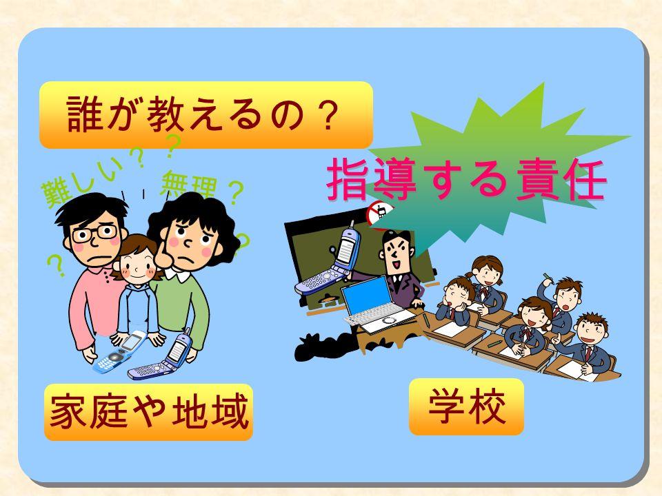 誰が教えるの? ? 無理 ? 難しい? ? ? 家庭や地域 学校 指導する責任