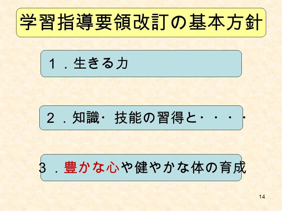 14 学習指導要領改訂の基本方針 1.生きる力 2.知識・技能の習得と・・・・ 3.豊かな心や健やかな体の育成
