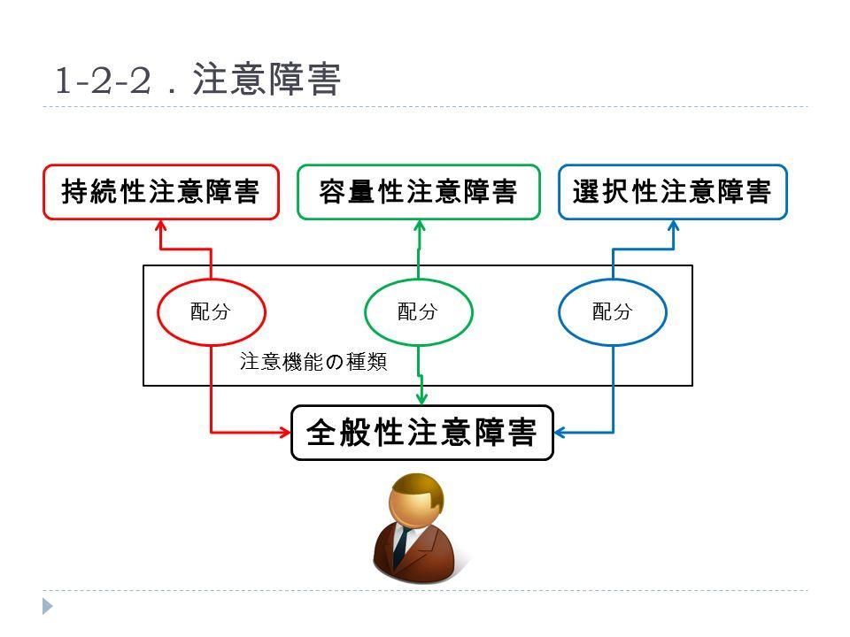 1-2-2 .注意障害 全般性注意障害 容量性注意障害持続性注意障害選択性注意障害 配分 注意機能の種類
