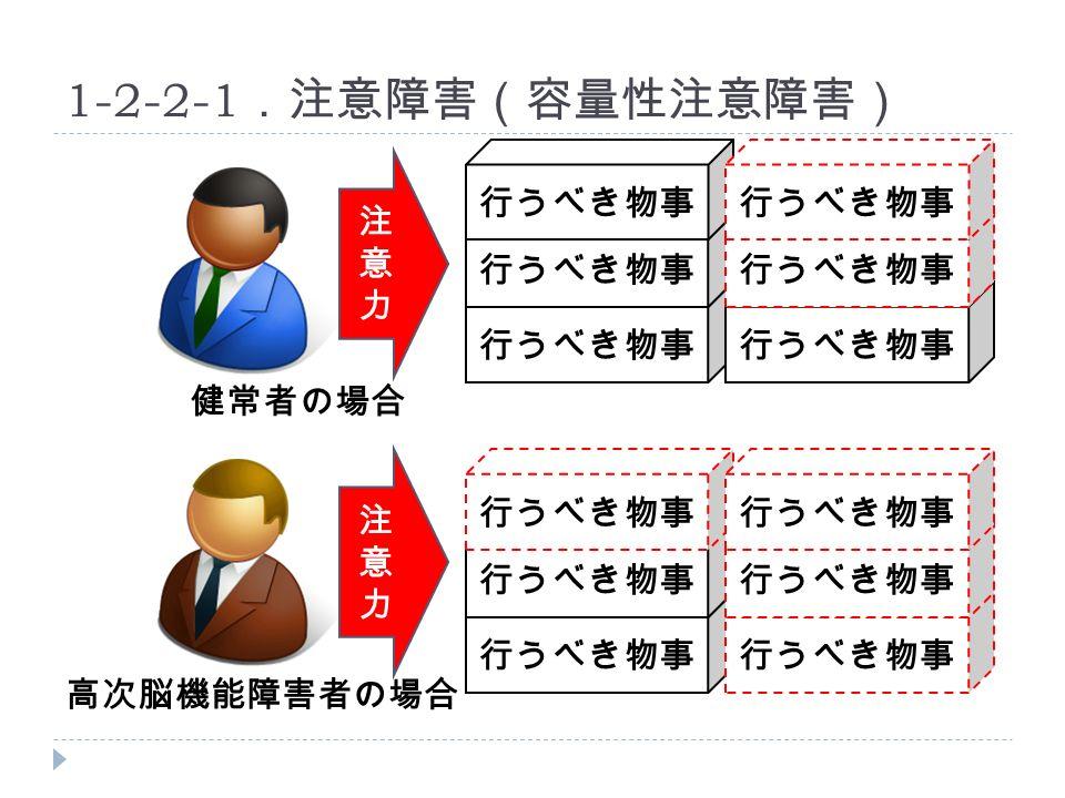 1-2-2-1 .注意障害(容量性注意障害) 行うべき物事 注意力注意力 注意力注意力 健常者の場合 高次脳機能障害者の場合