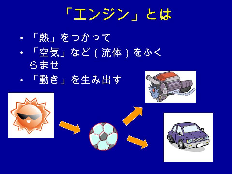 「エンジン」とは 「熱」をつかって 「空気」など(流体)をふく らませ 「動き」を生み出す
