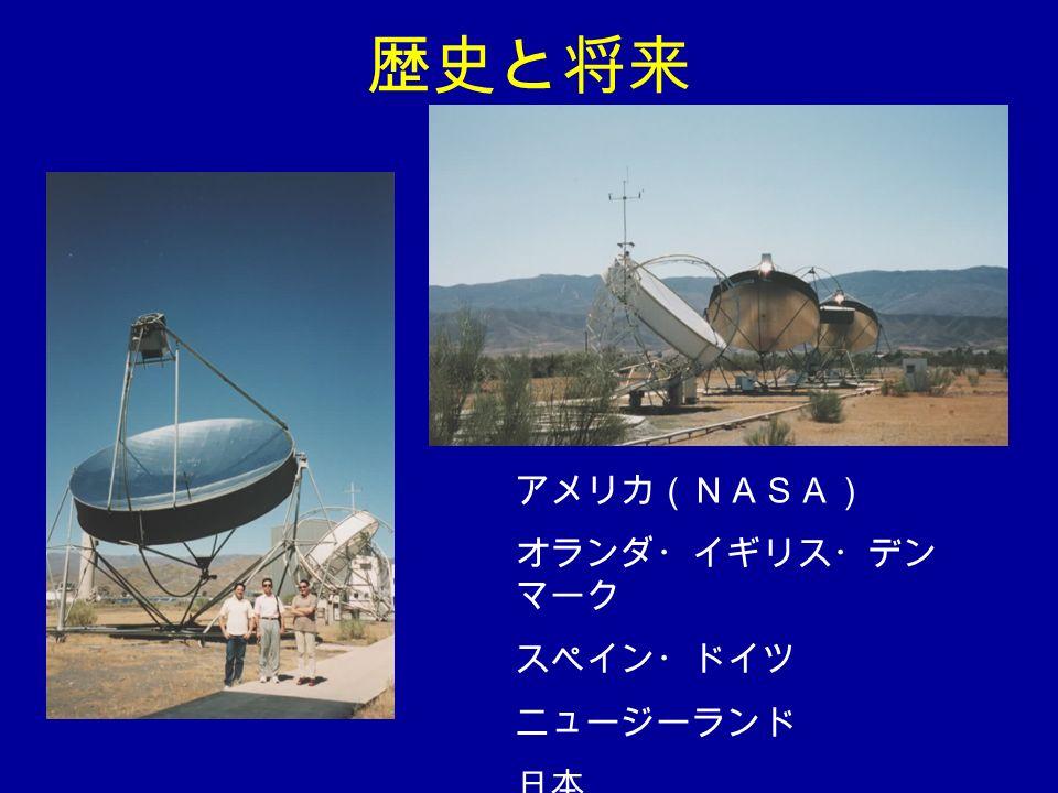 歴史と将来 アメリカ(NASA) オランダ・イギリス・デン マーク スペイン・ドイツ ニュージーランド 日本