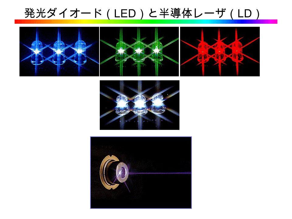 発光ダイオード( LED )と半導体レーザ( LD )