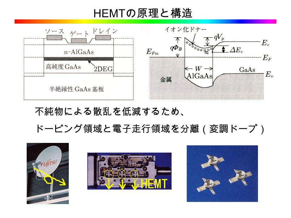 HEMT の原理と構造 不純物による散乱を低減するため、 ドーピング領域と電子走行領域を分離(変調ドープ)
