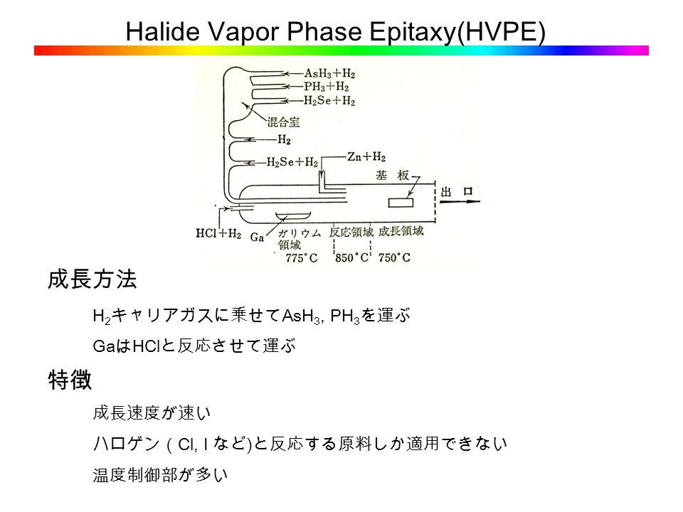 Halide Vapor Phase Epitaxy(HVPE) H 2 キャリアガスに乗せて AsH 3, PH 3 を運ぶ Ga は HCl と反応させて運ぶ 成長速度が速い ハロゲン( Cl, I など ) と反応する原料しか適用できない 温度制御部が多い 成長方法 特徴