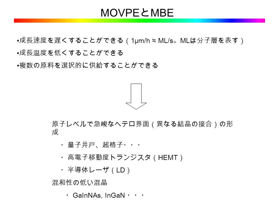 MOVPE と MBE 成長速度を遅くすることができる( 1μm/h ≒ ML/s 。 ML は分子層を表す) 成長温度を低くすることができる 複数の原料を選択的に供給することができる 原子レベルで急峻なヘテロ界面(異なる結晶の接合)の形 成 ・量子井戸、超格子・・・ ・高電子移動度トランジスタ( HEMT ) ・半導体レーザ( LD ) 混和性の低い混晶 ・ GaInNAs, InGaN ・・・