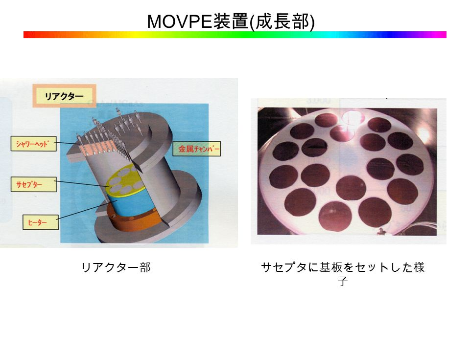 MOVPE 装置 ( 成長部 ) リアクター部サセプタに基板をセットした様 子