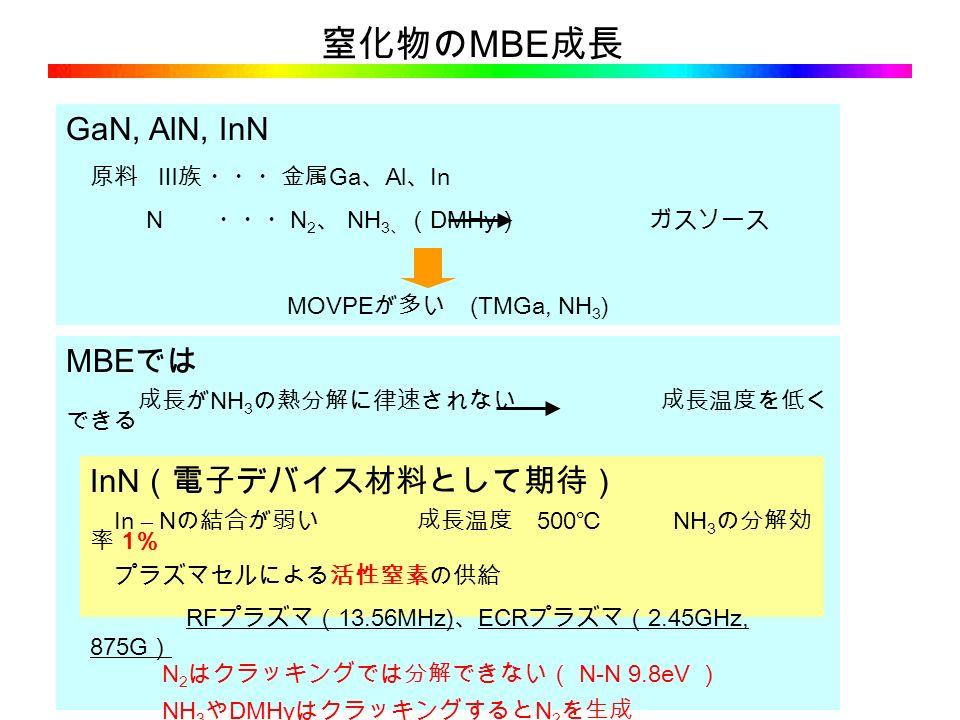 GaN, AlN, InN 原料 Ⅲ族 ・・・金属 Ga 、 Al 、 In N ・・・ N 2 、 NH 3 、 ( DMHy ) ガスソース MOVPE が多い (TMGa, NH 3 ) MBE では 成長が NH 3 の熱分解に律速されない 成長温度を低く できる N 2 はクラッキングでは分解できない( N-N 9.8eV ) NH 3 や DMHy はクラッキングすると N 2 を生成 InN (電子デバイス材料として期待) In – N の結合が弱い 成長温度 500 ℃ NH 3 の分解効 率 1 % プラズマセルによる活性窒素の供給 RF プラズマ( 13.56MHz) 、 ECR プラズマ( 2.45GHz, 875G ) 窒化物の MBE 成長