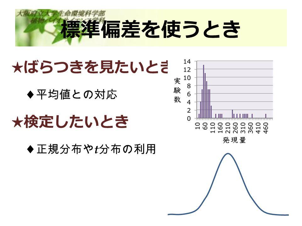 標準偏差を使うとき ★ばらつきを見たいとき ♦ 平均値との対応 ★検定したいとき ♦ 正規分布や t 分布の利用