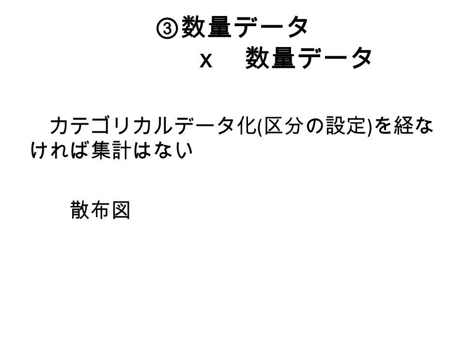 ③ 数量データ x 数量データ カテゴリカルデータ化 ( 区分の設定 ) を経な ければ集計はない 散布図