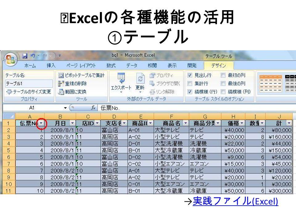 ※ Excel の各種機能の活用 ① テーブル → 実践ファイル (Excel) 実践ファイル (Excel)