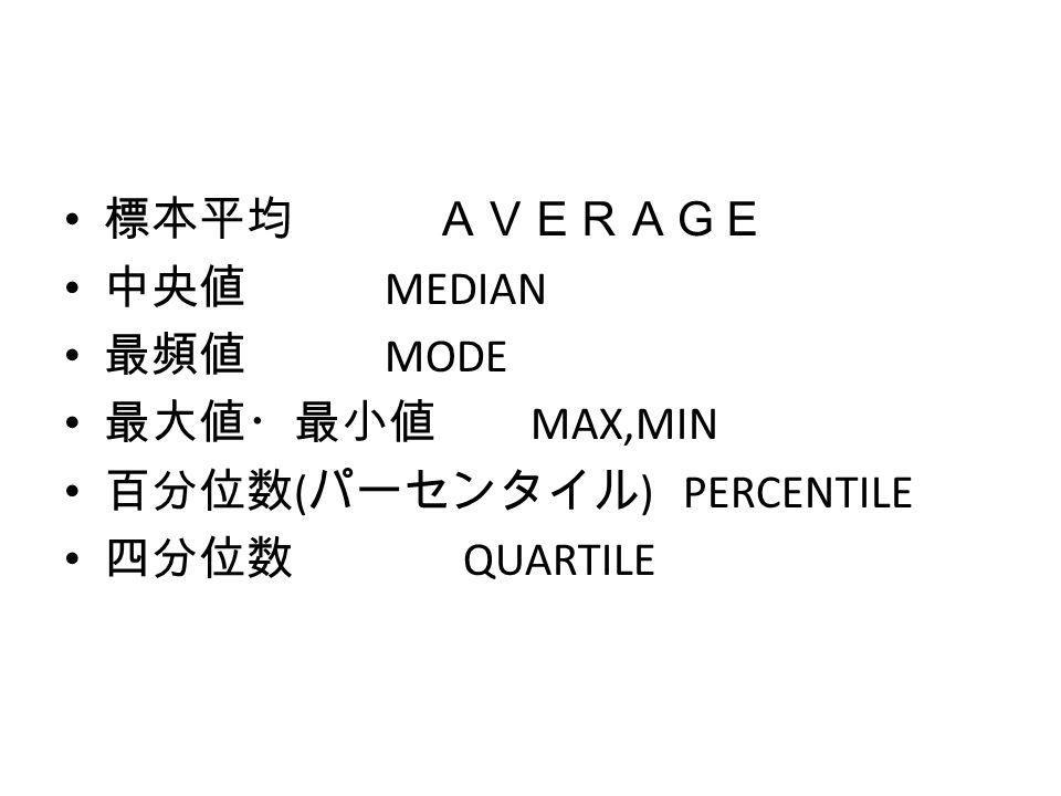 標本平均 AVERAGE 中央値 MEDIAN 最頻値 MODE 最大値・最小値 MAX,MIN 百分位数 ( パーセンタイル ) PERCENTILE 四分位数 QUARTILE