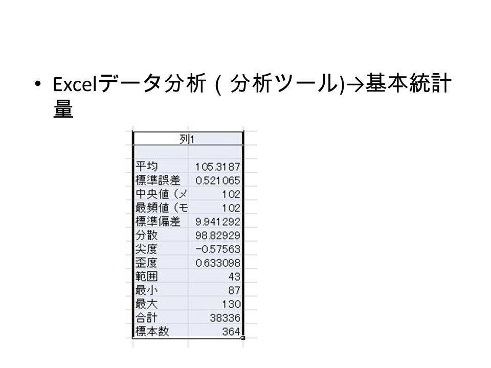 Excel データ分析(分析ツール )→ 基本統計 量