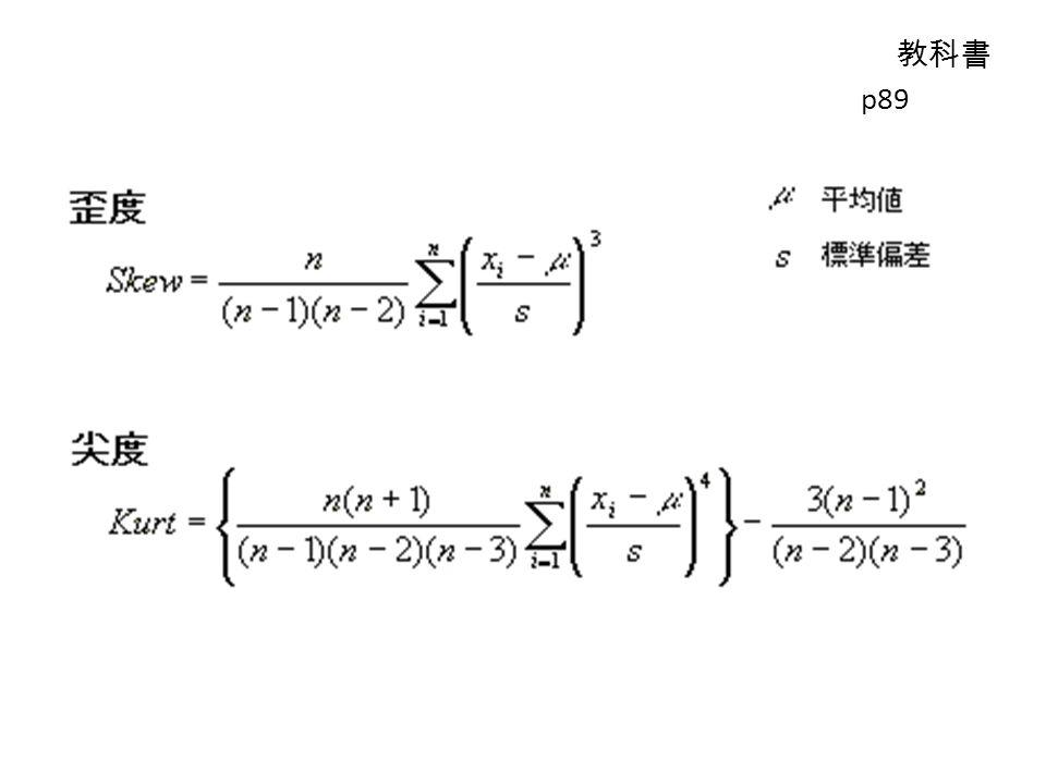 教科書 p89