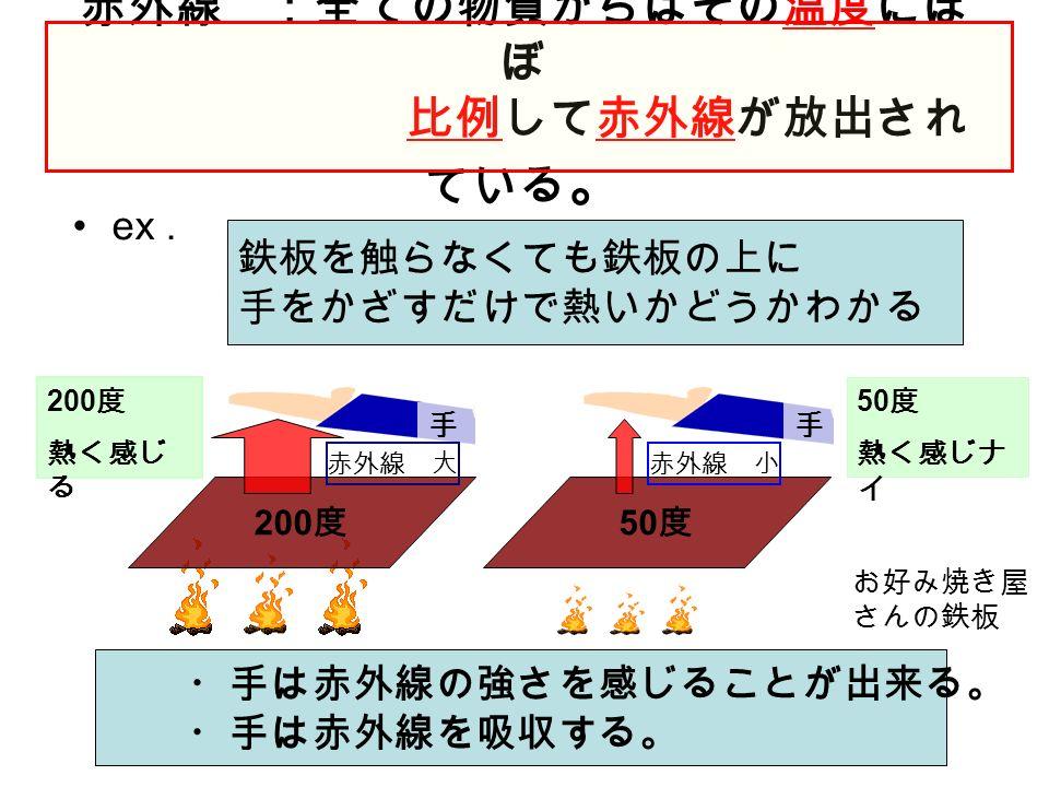 赤外線 :全ての物質からはその温度にほ ぼ 比例して赤外線が放出され ている 。 ex.