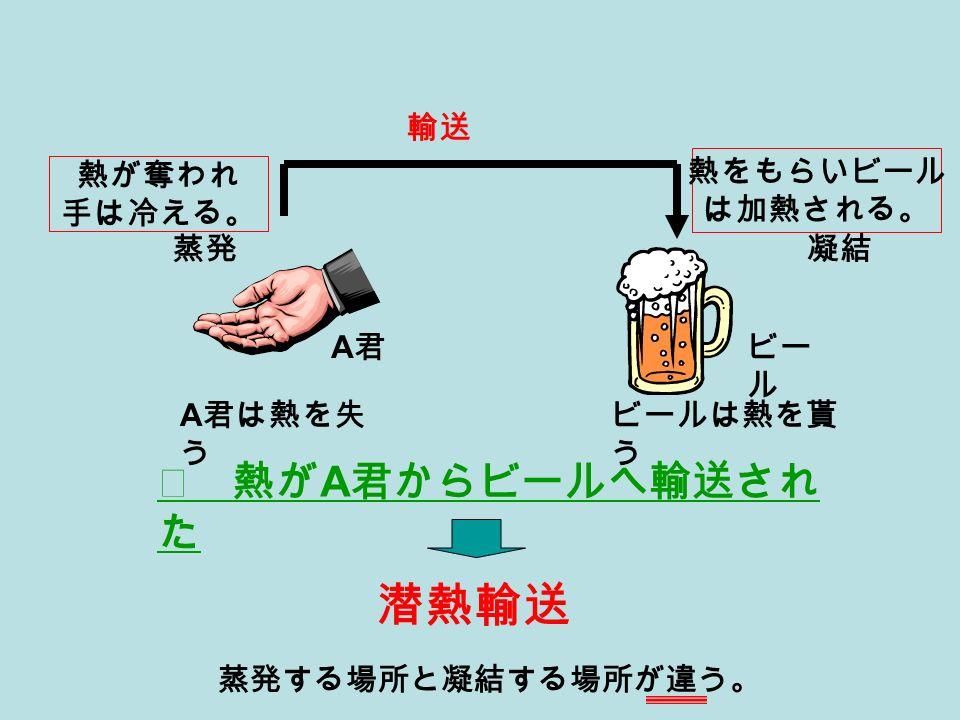 輸送 蒸発凝結 A君A君 A 君は熱を失 う ビールは熱を貰 う ★ 熱が A 君からビールへ輸送され た 潜熱輸送 蒸発する場所と凝結する場所が違う。 熱が奪われ 手は冷える。 熱をもらいビール は加熱される。 ビー ル