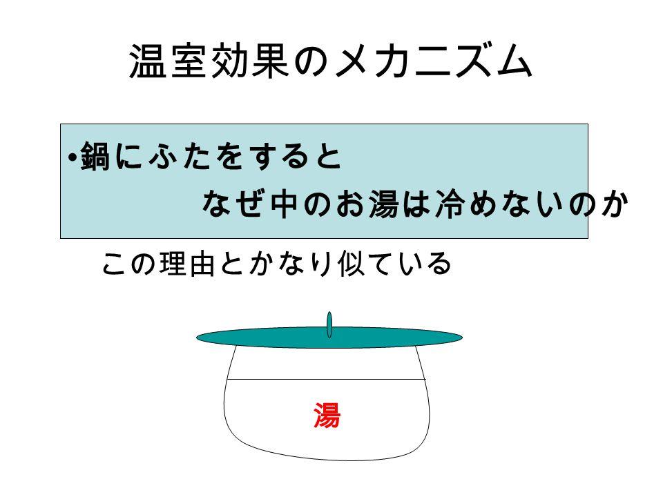 温室効果のメカニズム この理由とかなり似ている 鍋にふたをすると なぜ中のお湯は冷めないのか 湯