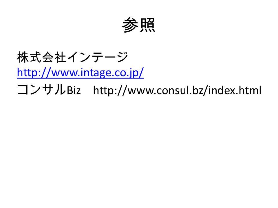 参照 株式会社インテージ http://www.intage.co.jp/ http://www.intage.co.jp/ コンサル Biz http://www.consul.bz/index.html