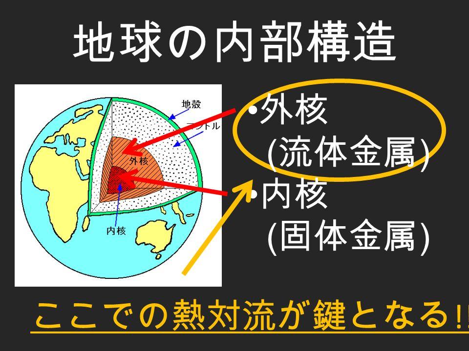 地球の内部構造 ここでの熱対流が鍵となる !! 外核 ( 流体金属 ) 内核 ( 固体金属 )