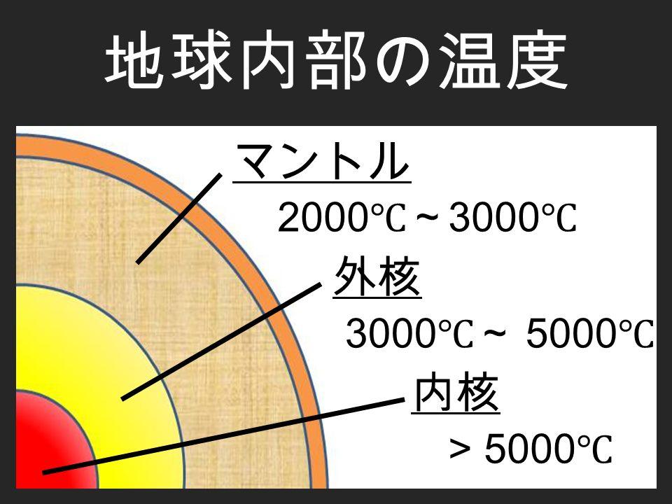 地球内部の温度 マントル 2000 ℃~ 3000 ℃ 外核 3000 ℃~ 5000 ℃ 内核 > 5000 ℃