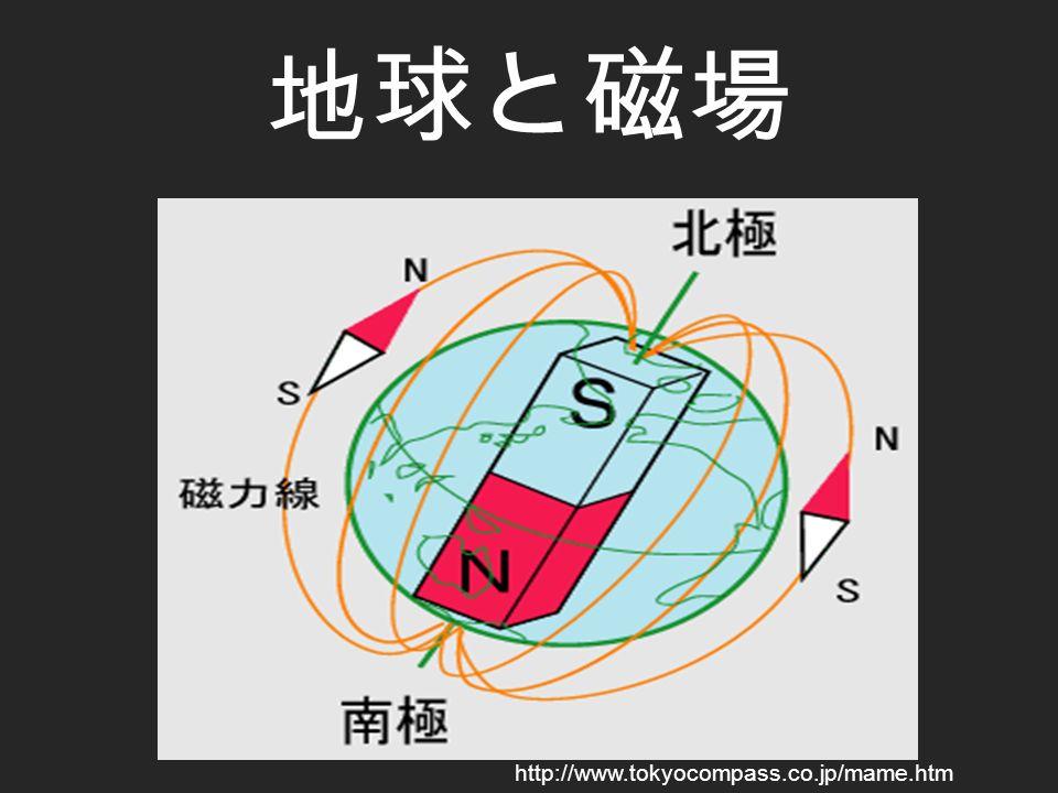 地球と磁場 http://www.tokyocompass.co.jp/mame.htm