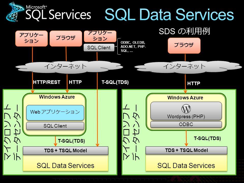 SQL Data Services TDS + TSQL Model Wordpress (PHP) HTTP マイクロソフト データセンター Windows Azure ODBC T-SQL(TDS) SQL Data Services TDS + TSQL Model ブラウザ HTTP マイクロソフト データセンター T-SQL(TDS) Windows Azure アプリケー ション SQL Client T-SQL(TDS) SQL Client Web アプリケーション インターネット HTTP/REST アプリケー ション ODBC, OLEDB, ADO.NET, PHP- SQL, … インターネット ブラウザ