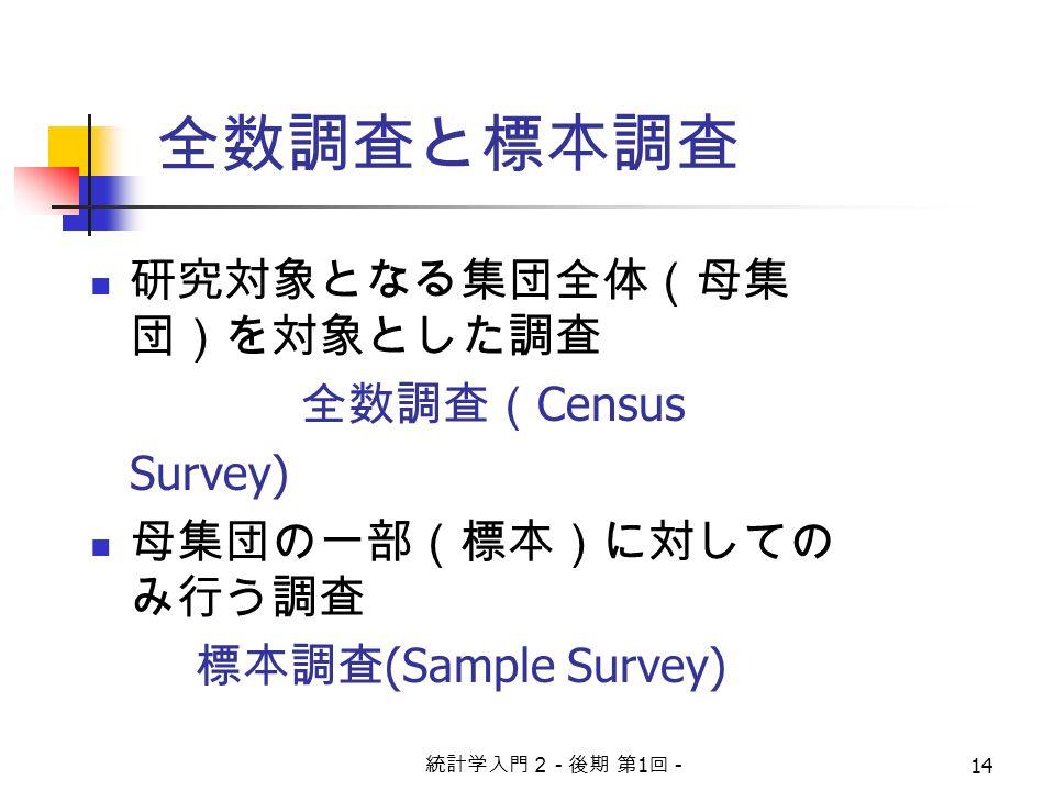 統計学入門2 - 後期 第 1 回 - 14 全数調査と標本調査 研究対象となる集団全体(母集 団)を対象とした調査 全数調査( Census Survey) 母集団の一部(標本)に対しての み行う調査 標本調査 (Sample Survey)