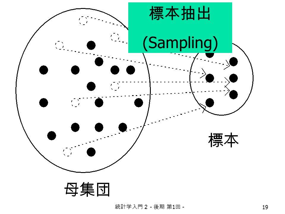 統計学入門2 - 後期 第 1 回 - 19 標本抽出 (Sampling)
