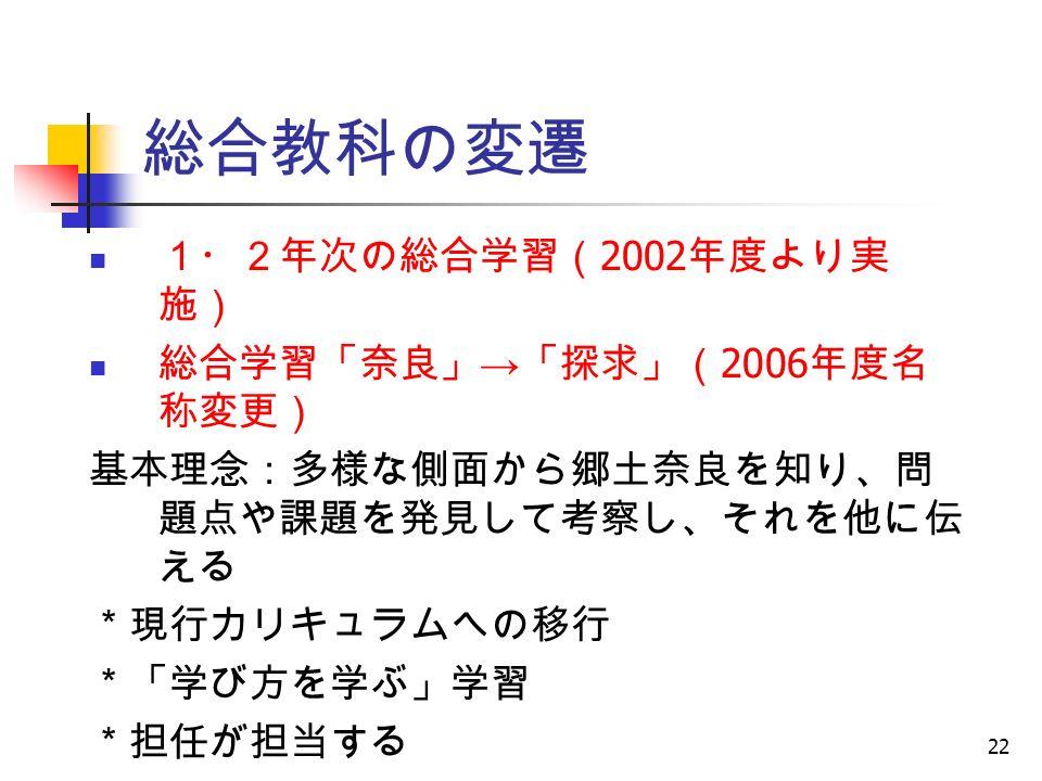 22 総合教科の変遷 1・2年次の総合学習( 2002 年度より実 施) 総合学習「奈良」 → 「探求」( 2006 年度名 称変更) 基本理念:多様な側面から郷土奈良を知り、問 題点や課題を発見して考察し、それを他に伝 える *現行カリキュラムへの移行 *「学び方を学ぶ」学習 *担任が担当する
