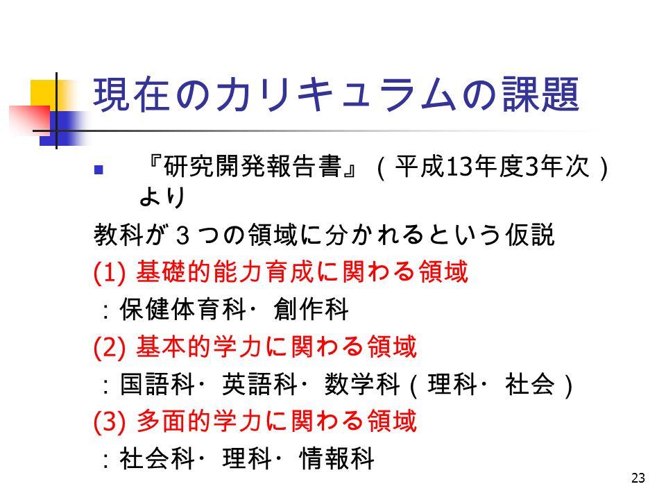 23 現在のカリキュラムの課題 『研究開発報告書』(平成 13 年度 3 年次) より 教科が3つの領域に分かれるという仮説 (1) 基礎的能力育成に関わる領域 :保健体育科・創作科 (2) 基本的学力に関わる領域 :国語科・英語科・数学科(理科・社会) (3) 多面的学力に関わる領域 :社会科・理科・情報科