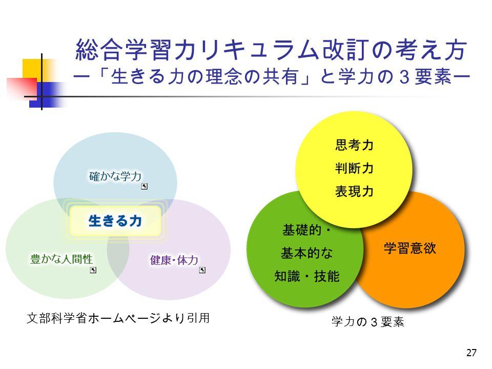 27 総合学習カリキュラム改訂の考え方 ー「生きる力の理念の共有」と学力の3要素ー 文部科学省ホームページより引用 学力の3要素