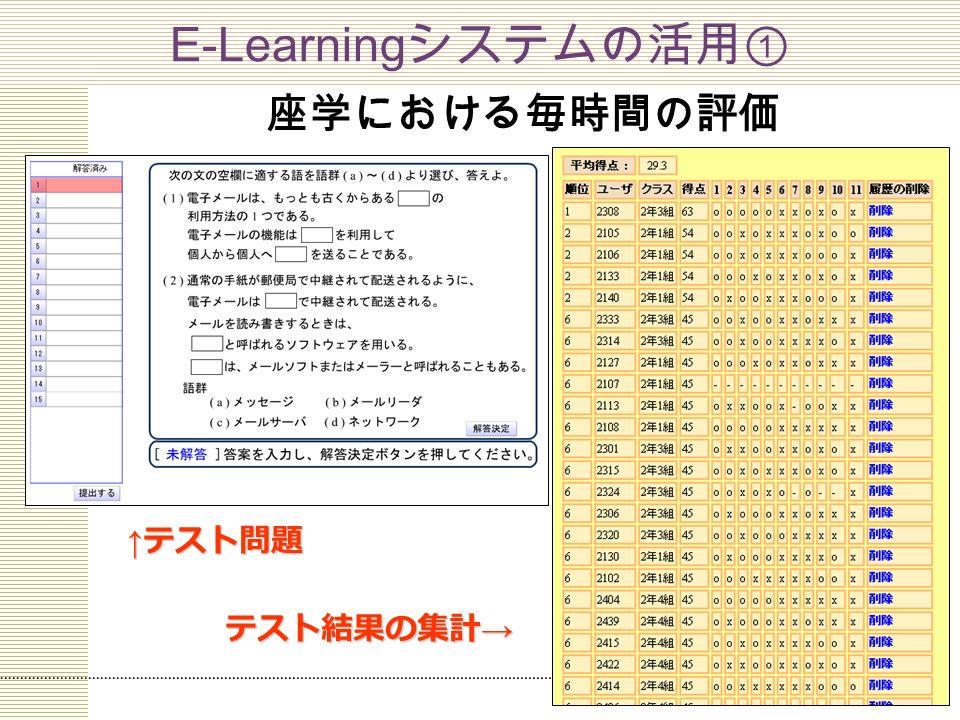E-Learning システムの活用① 座学における毎時間の評価 ↑ テスト問題 テスト結果の集計 →