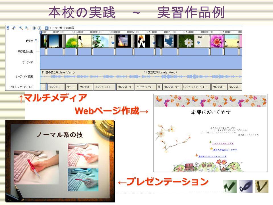 本校の実践 ~ 実習作品例 ↑ マルチメディア Web ページ作成 → ← プレゼンテーション