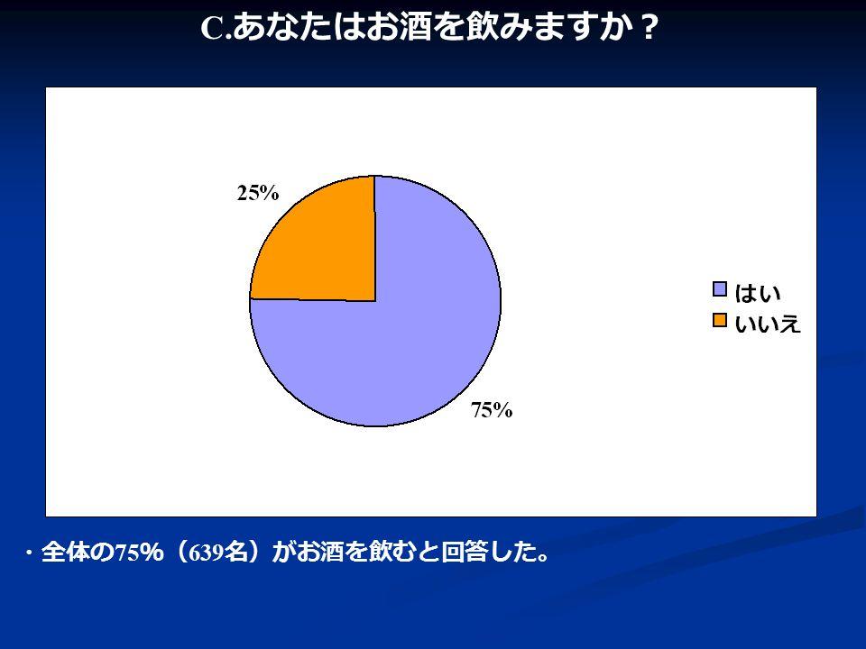 C. あなたはお酒を飲みますか? ・全体の 75 %( 639 名)がお酒を飲むと回答した。