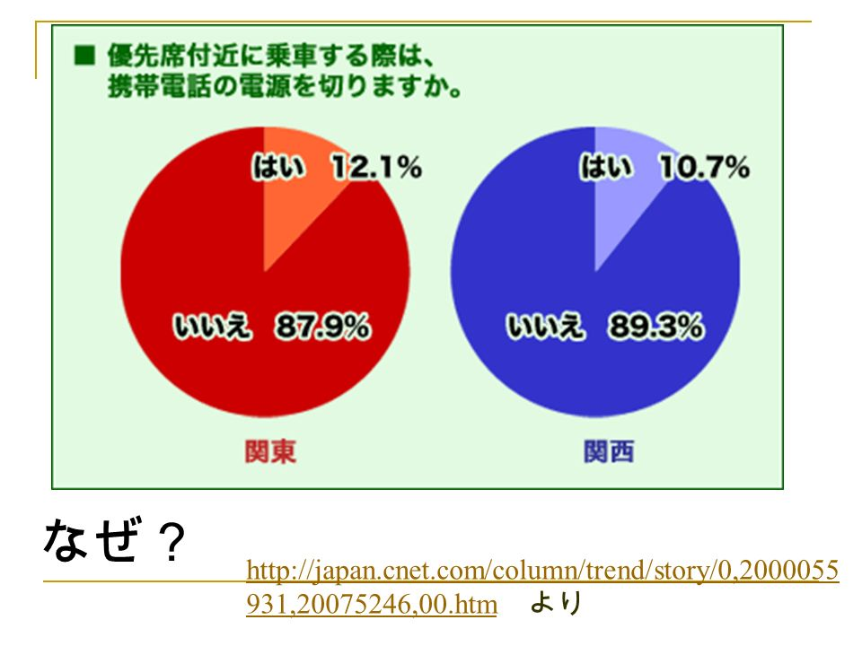 どう思う? なぜ? http://japan.cnet.com/column/trend/story/0,2000055 931,20075246,00.htm http://japan.cnet.com/column/trend/story/0,2000055 931,20075246,00.htm より