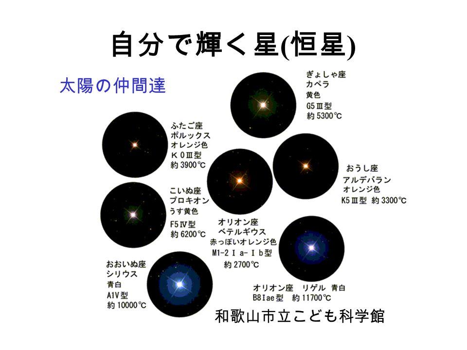 自分で輝く星 ( 恒星 ) 太陽の仲間達 和歌山市立こども科学館