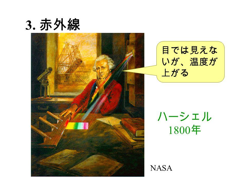 3. 赤外線 ハーシェル 1800 年 目では見えな いが、温度が 上がる NASA