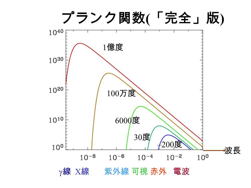 プランク関数 ( 「完全」版 ) 波長  線 X 線 紫外線 可視 赤外 電波 1 億度 100 万度 6000 度 30 度 –200 度