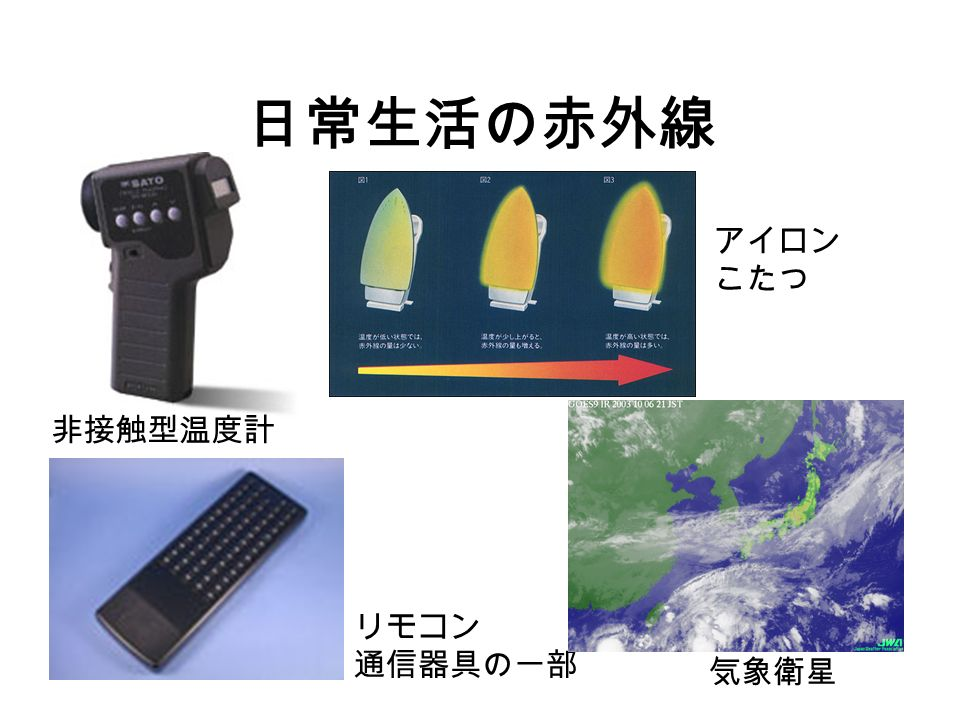 日常生活の赤外線 非接触型温度計 アイロン こたつ リモコン 通信器具の一部 気象衛星